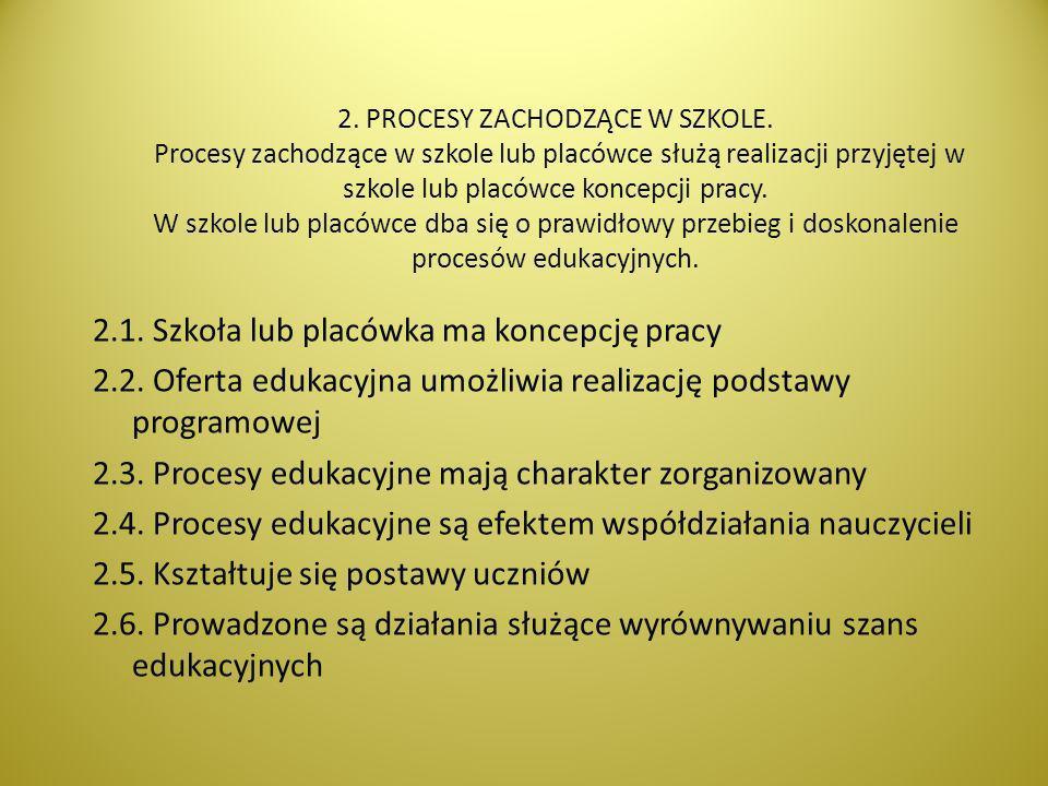 2. PROCESY ZACHODZĄCE W SZKOLE. Procesy zachodzące w szkole lub placówce służą realizacji przyjętej w szkole lub placówce koncepcji pracy. W szkole lu
