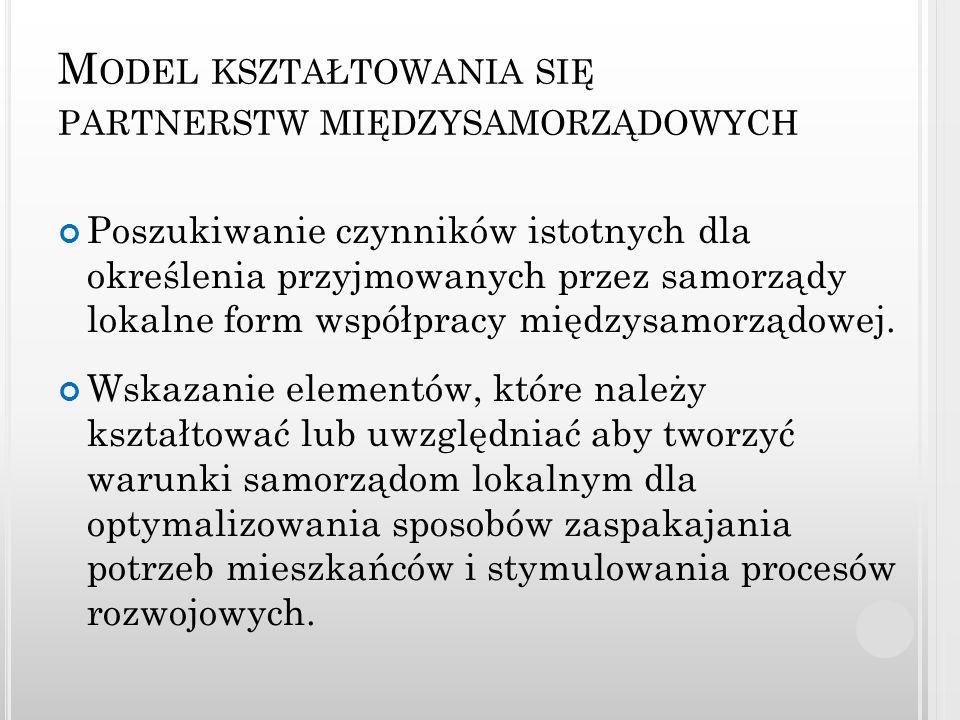 M ODEL KSZTAŁTOWANIA SIĘ PARTNERSTW MIĘDZYSAMORZĄDOWYCH Poszukiwanie czynników istotnych dla określenia przyjmowanych przez samorządy lokalne form wsp
