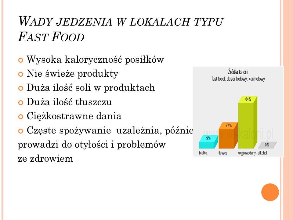W ADY JEDZENIA W LOKALACH TYPU F AST F OOD Wysoka kaloryczność posiłków Nie świeże produkty Duża ilość soli w produktach Duża ilość tłuszczu Ciężkostr