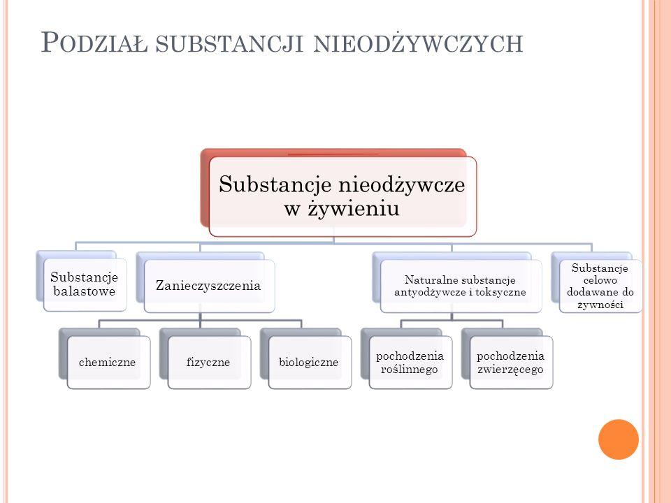 Glutaminian sodu (E 621) jest powszechnie używany jako tzw.