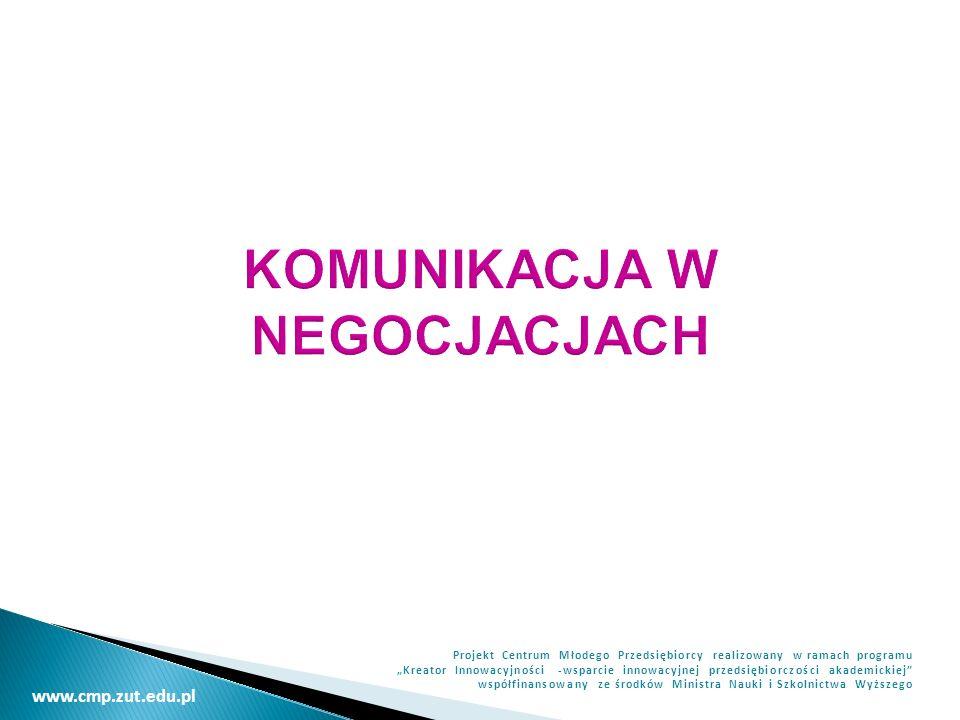 www.cmp.zut.edu.pl Projekt Centrum Młodego Przedsiębiorcy realizowany w ramach programu Kreator Innowacyjności -wsparcie innowacyjnej przedsiębiorczości akademickiej współfinansowany ze środków Ministra Nauki i Szkolnictwa Wyższego KOMUNIKACJA W NEGOCJACJACH