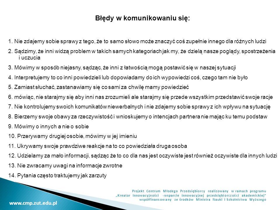 www.cmp.zut.edu.pl Projekt Centrum Młodego Przedsiębiorcy realizowany w ramach programu Kreator Innowacyjności -wsparcie innowacyjnej przedsiębiorczości akademickiej współfinansowany ze środków Ministra Nauki i Szkolnictwa Wyższego Błędy w komunikowaniu się: 1.