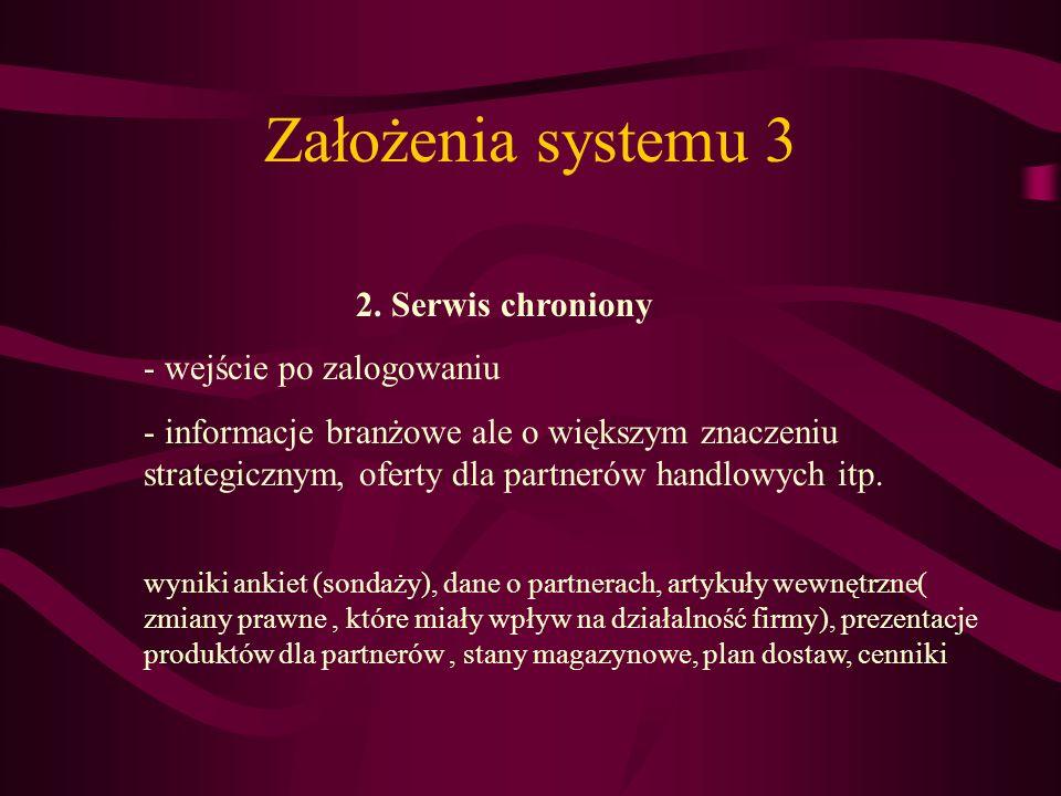 Założenia systemu 3 2. Serwis chroniony - wejście po zalogowaniu - informacje branżowe ale o większym znaczeniu strategicznym, oferty dla partnerów ha