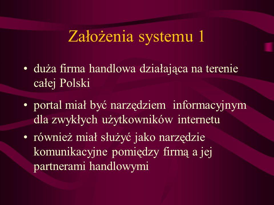 Założenia systemu 1 duża firma handlowa działająca na terenie całej Polski portal miał być narzędziem informacyjnym dla zwykłych użytkowników internet