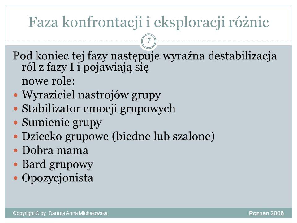Faza konfrontacji i eksploracji różnic Poznań 2006 Copyright © by Danuta Anna Michałowska 7 Pod koniec tej fazy następuje wyraźna destabilizacja ról z
