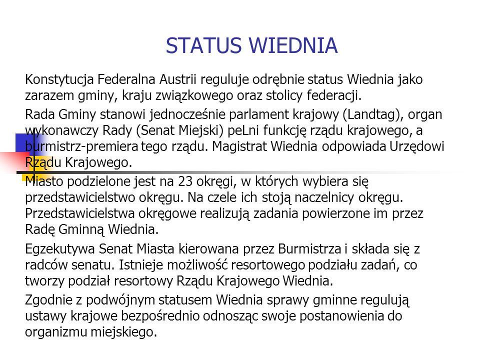 STATUS WIEDNIA Konstytucja Federalna Austrii reguluje odrębnie status Wiednia jako zarazem gminy, kraju związkowego oraz stolicy federacji. Rada Gminy