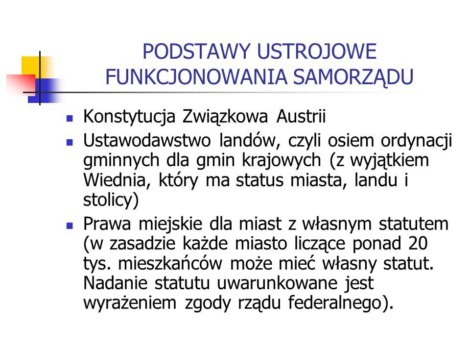 PODSTAWY USTROJOWE FUNKCJONOWANIA SAMORZĄDU Konstytucja Związkowa Austrii Ustawodawstwo landów, czyli osiem ordynacji gminnych dla gmin krajowych (z w