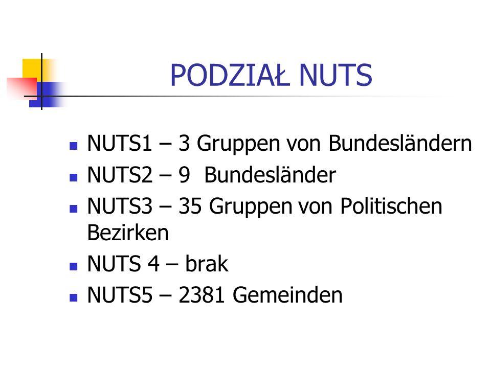 PODZIAŁ NUTS NUTS1 – 3 Gruppen von Bundesländern NUTS2 – 9 Bundesländer NUTS3 – 35 Gruppen von Politischen Bezirken NUTS 4 – brak NUTS5 – 2381 Gemeind