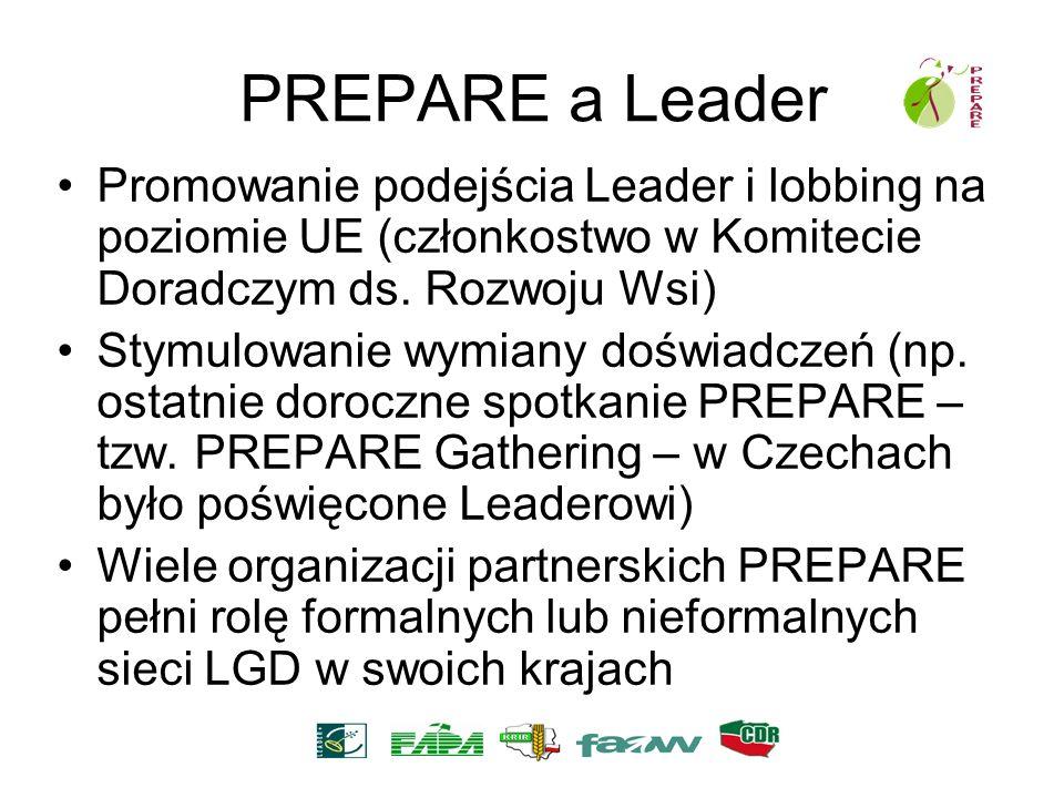 PREPARE a Leader Promowanie podejścia Leader i lobbing na poziomie UE (członkostwo w Komitecie Doradczym ds. Rozwoju Wsi) Stymulowanie wymiany doświad