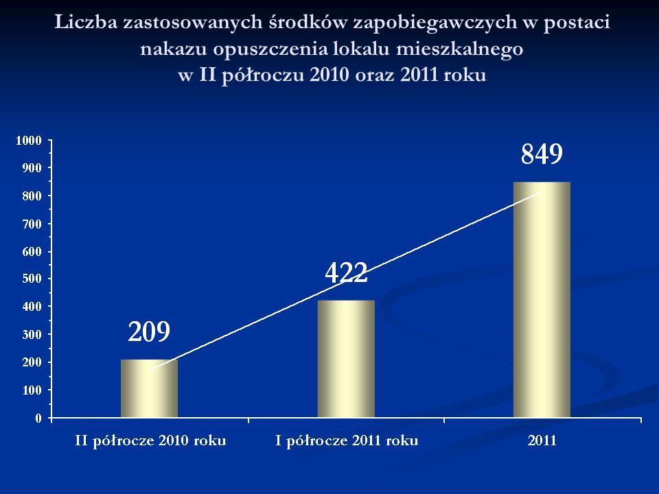 Liczba zastosowanych środków zapobiegawczych w postaci nakazu opuszczenia lokalu mieszkalnego w II półroczu 2010 oraz 2011 roku