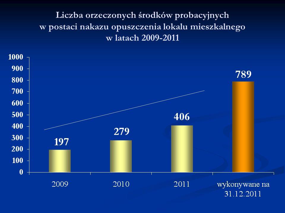 Liczba orzeczonych środków probacyjnych w postaci nakazu opuszczenia lokalu mieszkalnego w latach 2009-2011