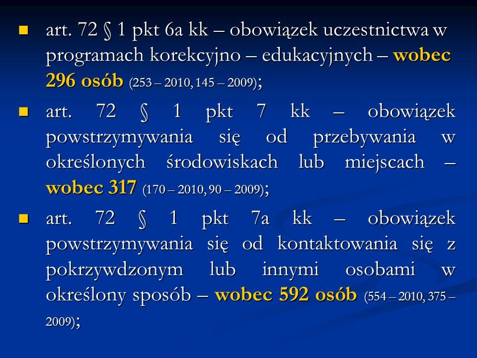 art. 72 § 1 pkt 6a kk – obowiązek uczestnictwa w programach korekcyjno – edukacyjnych – wobec 296 osób (253 – 2010, 145 – 2009) ; art. 72 § 1 pkt 6a k