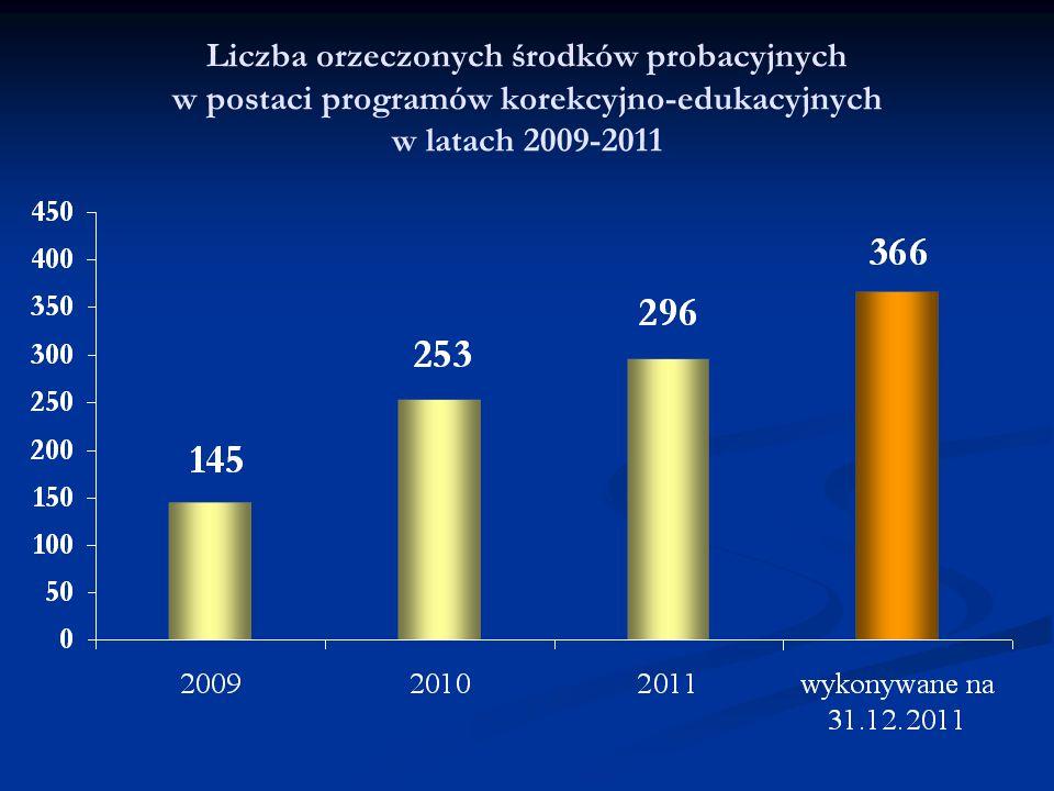 Liczba orzeczonych środków probacyjnych w postaci programów korekcyjno-edukacyjnych w latach 2009-2011
