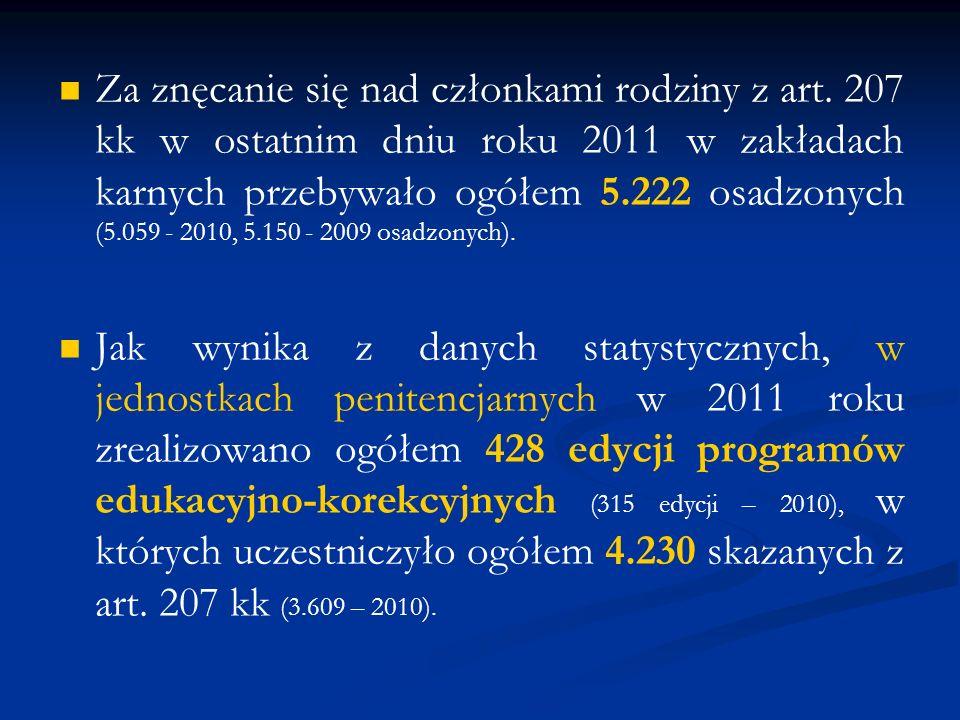 Za znęcanie się nad członkami rodziny z art. 207 kk w ostatnim dniu roku 2011 w zakładach karnych przebywało ogółem 5.222 osadzonych (5.059 - 2010, 5.