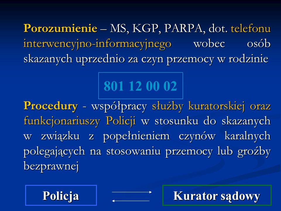 Porozumienie – MS, KGP, PARPA, dot. telefonu interwencyjno-informacyjnego wobec osób skazanych uprzednio za czyn przemocy w rodzinie Procedury - współ