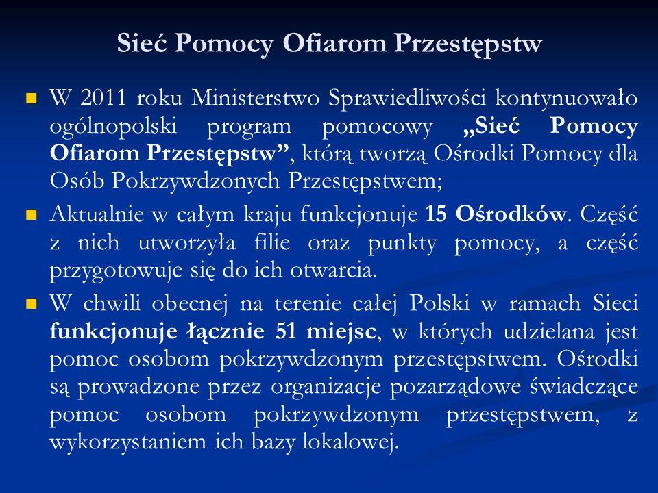 Sieć Pomocy Ofiarom Przestępstw W 2011 roku Ministerstwo Sprawiedliwości kontynuowało ogólnopolski program pomocowy Sieć Pomocy Ofiarom Przestępstw, k