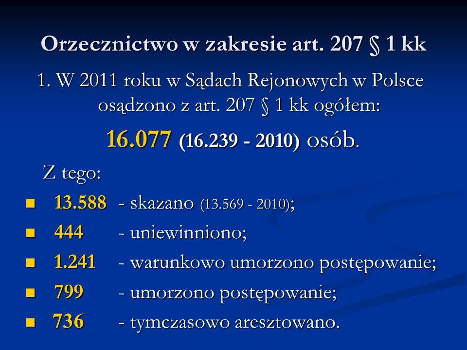 Orzecznictwo w zakresie art. 207 § 1 kk 1. W 2011 roku w Sądach Rejonowych w Polsce osądzono z art. 207 § 1 kk ogółem: 16.077 (16.239 - 2010) osób. 16