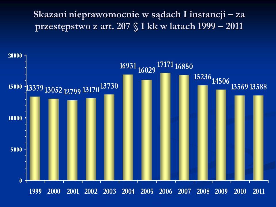Skazani nieprawomocnie w sądach I instancji – za przestępstwo z art. 207 § 1 kk w latach 1999 – 2011