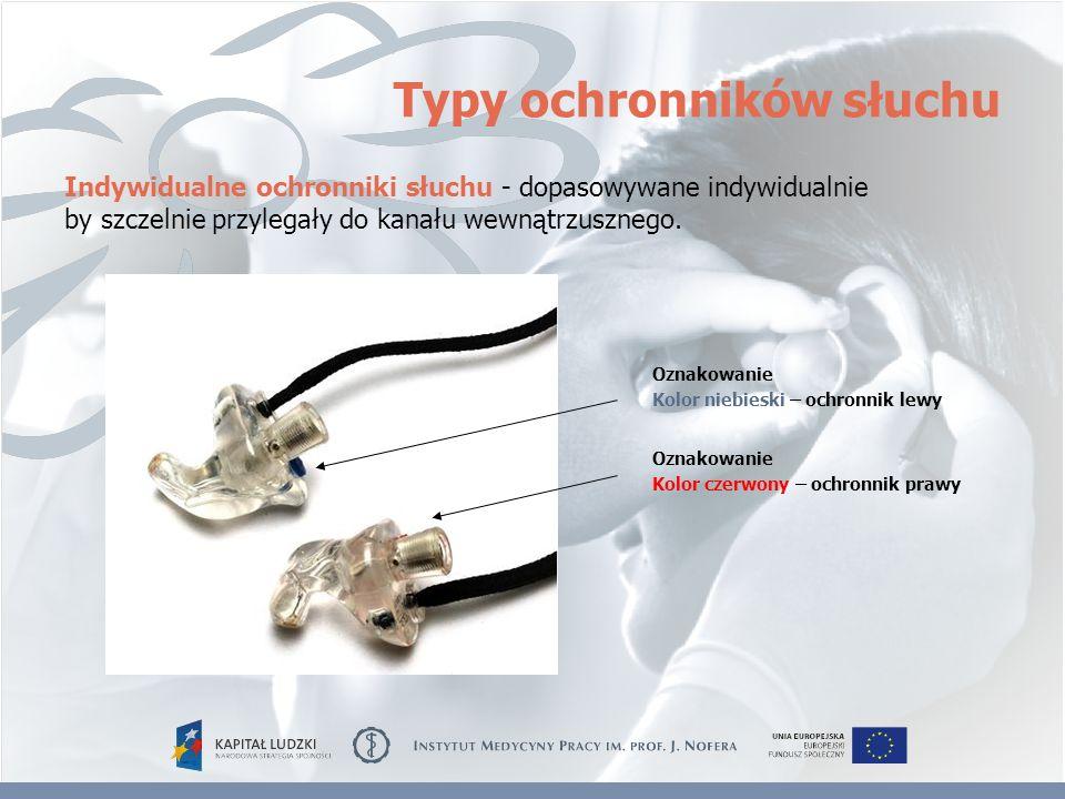 Indywidualne ochronniki słuchu - dopasowywane indywidualnie by szczelnie przylegały do kanału wewnątrzusznego. Typy ochronników słuchu Oznakowanie Kol