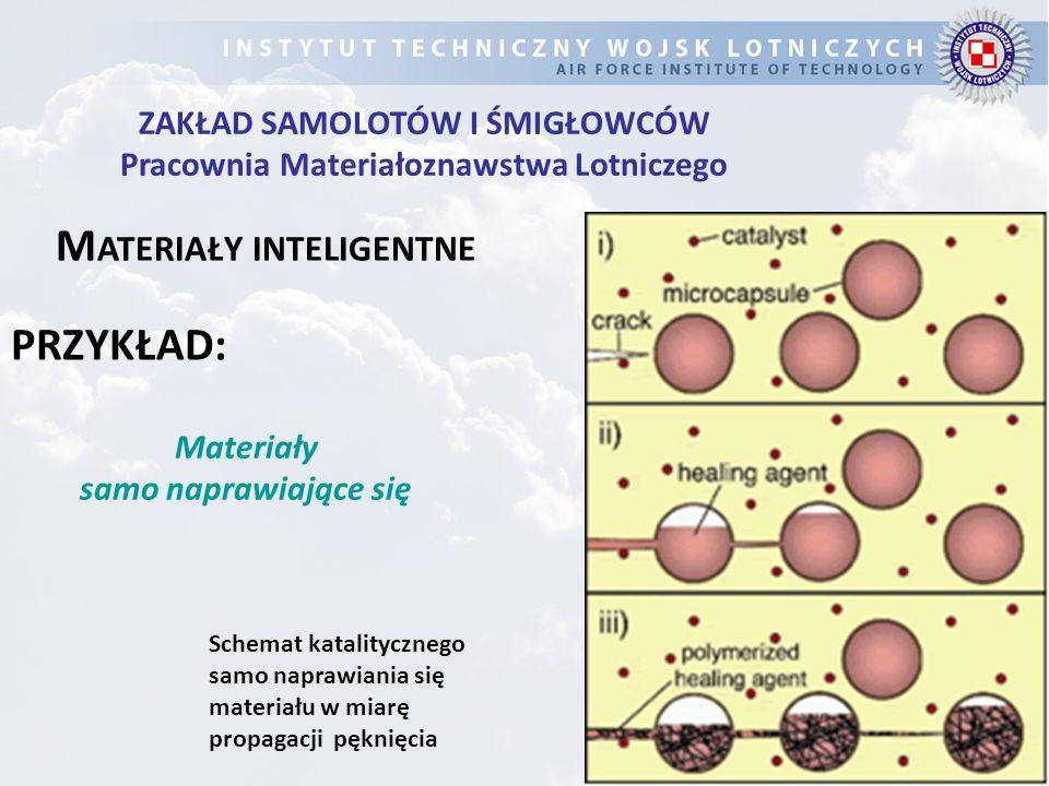 ZAKŁAD SAMOLOTÓW I ŚMIGŁOWCÓW Pracownia Materiałoznawstwa Lotniczego M ATERIAŁY INTELIGENTNE Materiały samo naprawiające się Schemat katalitycznego sa