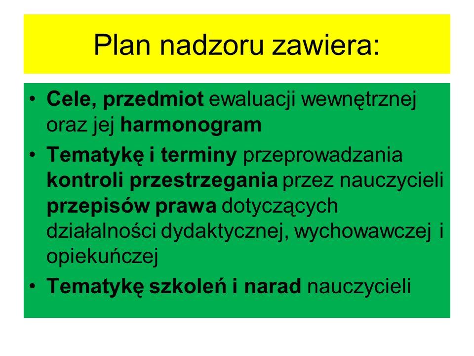 Plan nadzoru zawiera: Cele, przedmiot ewaluacji wewnętrznej oraz jej harmonogram Tematykę i terminy przeprowadzania kontroli przestrzegania przez nauc