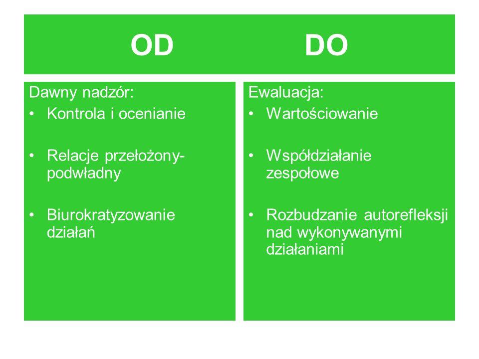 OD DO Dawny nadzór: Kontrola i ocenianie Relacje przełożony- podwładny Biurokratyzowanie działań Ewaluacja: Wartościowanie Współdziałanie zespołowe Ro