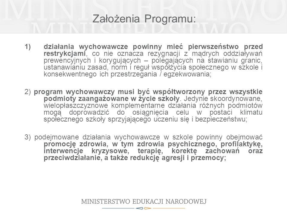 Założenia Programu: 1)działania wychowawcze powinny mieć pierwszeństwo przed restrykcjami, co nie oznacza rezygnacji z mądrych oddziaływań prewencyjny
