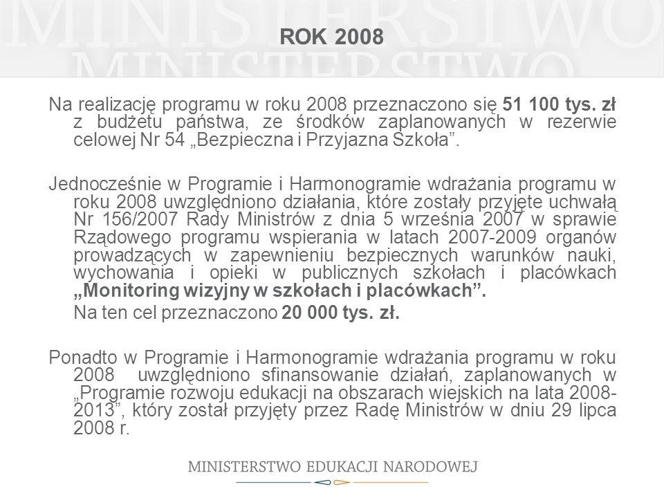 ROK 2008 Na realizację programu w roku 2008 przeznaczono się 51 100 tys. zł z budżetu państwa, ze środków zaplanowanych w rezerwie celowej Nr 54 Bezpi