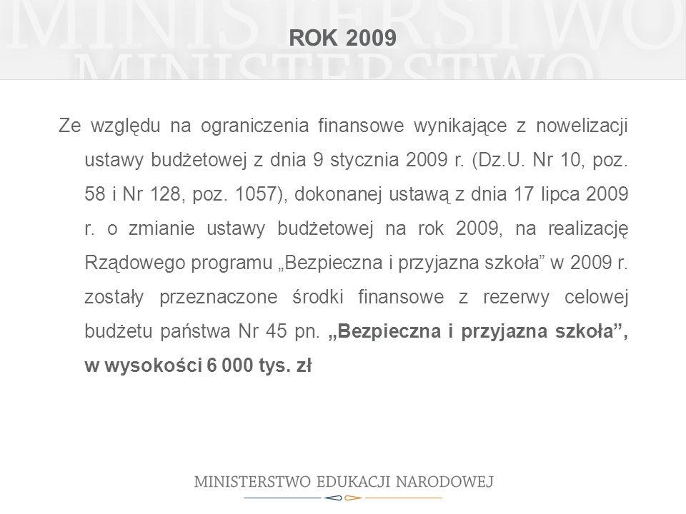 ROK 2009 Ze względu na ograniczenia finansowe wynikające z nowelizacji ustawy budżetowej z dnia 9 stycznia 2009 r. (Dz.U. Nr 10, poz. 58 i Nr 128, poz