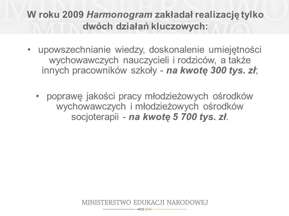 W roku 2009 Harmonogram zakładał realizację tylko dwóch działań kluczowych: upowszechnianie wiedzy, doskonalenie umiejętności wychowawczych nauczyciel