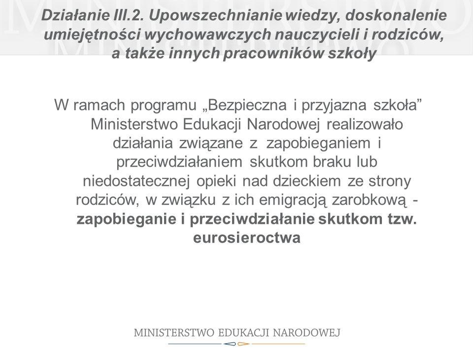 Działanie III.2. Upowszechnianie wiedzy, doskonalenie umiejętności wychowawczych nauczycieli i rodziców, a także innych pracowników szkoły W ramach pr