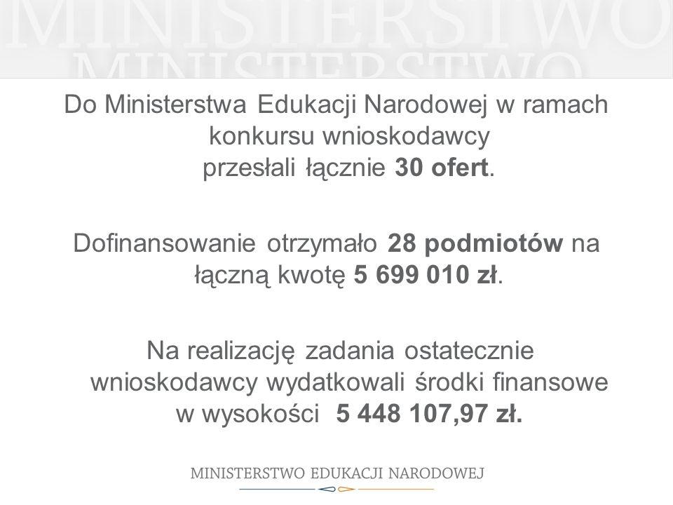 Do Ministerstwa Edukacji Narodowej w ramach konkursu wnioskodawcy przesłali łącznie 30 ofert. Dofinansowanie otrzymało 28 podmiotów na łączną kwotę 5