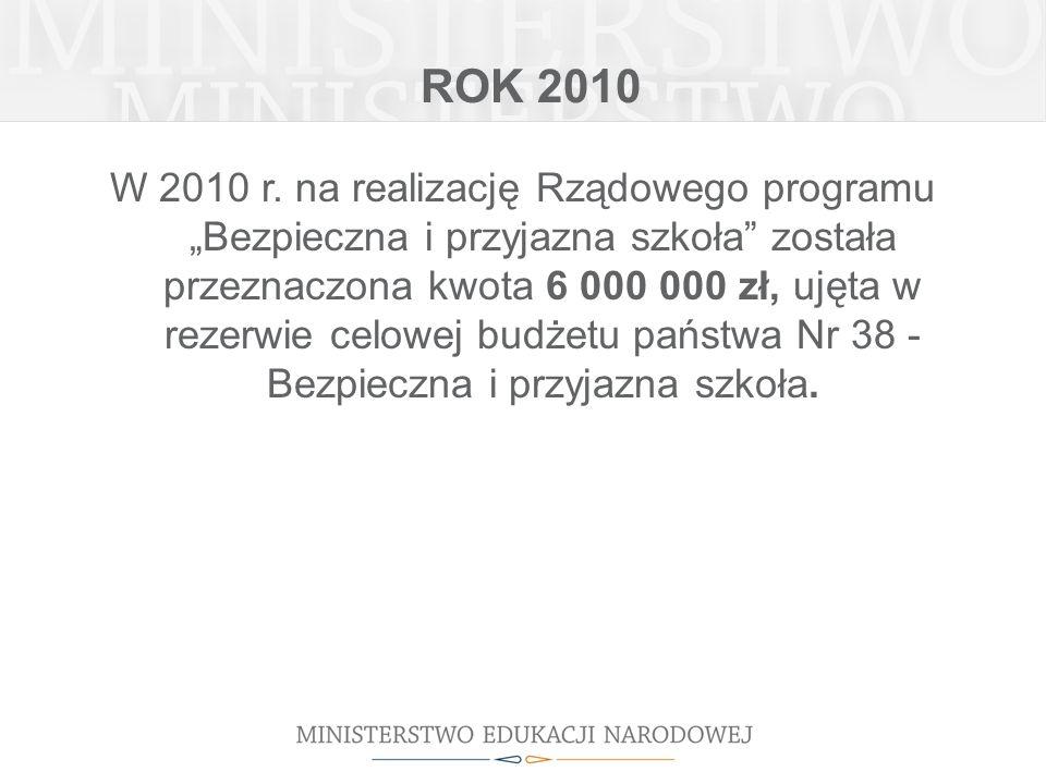 ROK 2010 W 2010 r. na realizację Rządowego programu Bezpieczna i przyjazna szkoła została przeznaczona kwota 6 000 000 zł, ujęta w rezerwie celowej bu