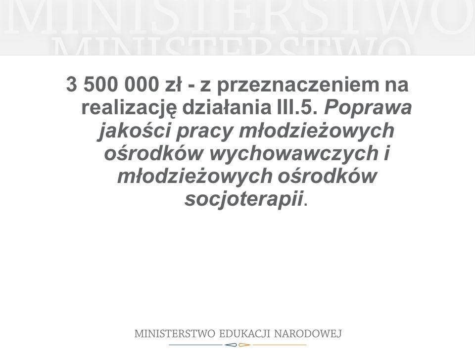 3 500 000 zł - z przeznaczeniem na realizację działania III.5. Poprawa jakości pracy młodzieżowych ośrodków wychowawczych i młodzieżowych ośrodków soc
