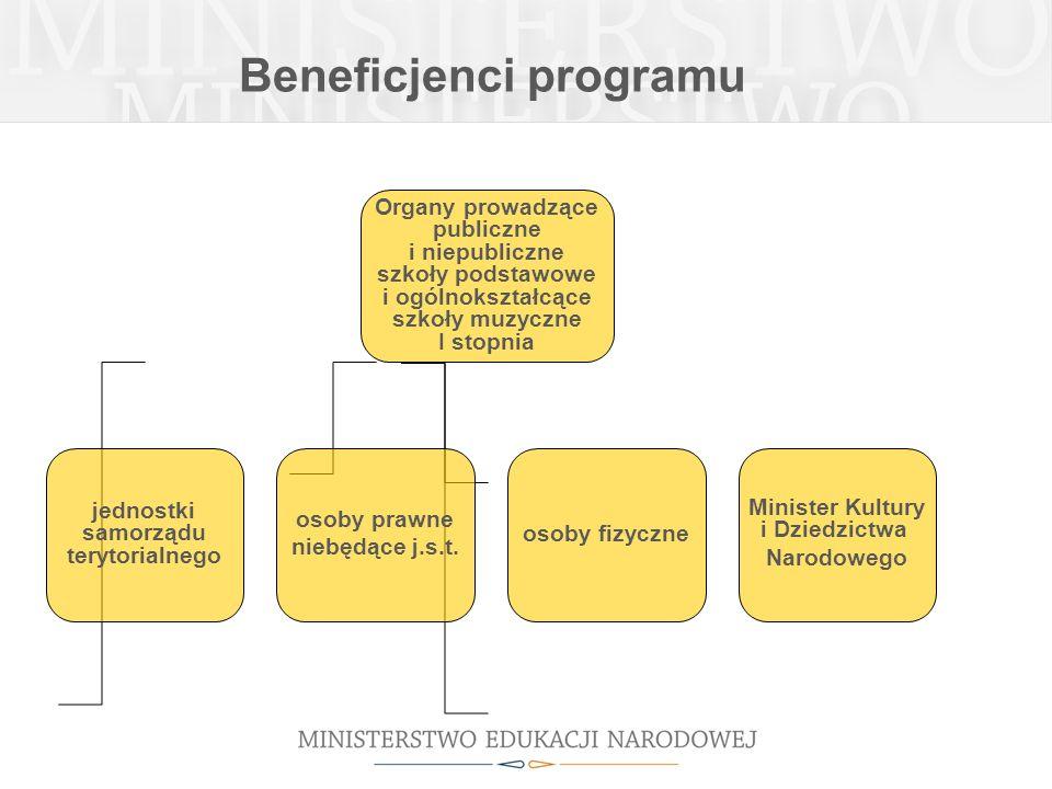 Beneficjenci programu Organy prowadzące publiczne i niepubliczne szkoły podstawowe i ogólnokształcące szkoły muzyczne I stopnia jednostki samorządu te