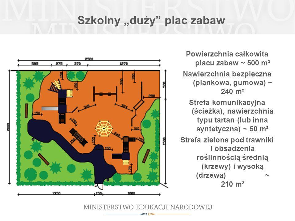 Szkolny duży plac zabaw Powierzchnia całkowita placu zabaw ~ 500 m² Nawierzchnia bezpieczna (piankowa, gumowa) ~ 240 m² Strefa komunikacyjna (ścieżka)