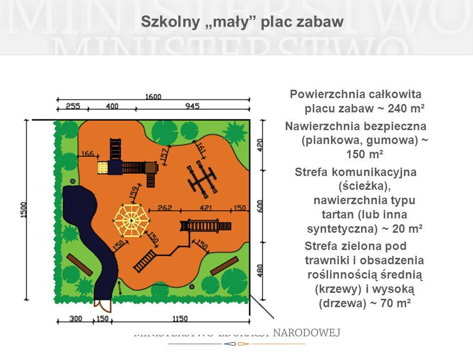 Szkolny mały plac zabaw Powierzchnia całkowita placu zabaw ~ 240 m² Nawierzchnia bezpieczna (piankowa, gumowa) ~ 150 m² Strefa komunikacyjna (ścieżka)