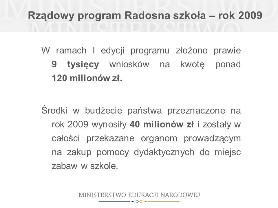 Rządowy program Radosna szkoła – rok 2009 W ramach I edycji programu złożono prawie 9 tysięcy wniosków na kwotę ponad 120 milionów zł. Środki w budżec