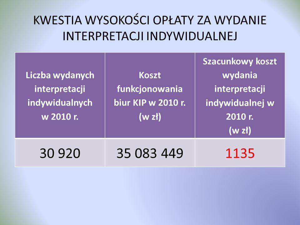 KWESTIA WYSOKOŚCI OPŁATY ZA WYDANIE INTERPRETACJI INDYWIDUALNEJ Liczba wydanych interpretacji indywidualnych w 2010 r. Koszt funkcjonowania biur KIP w
