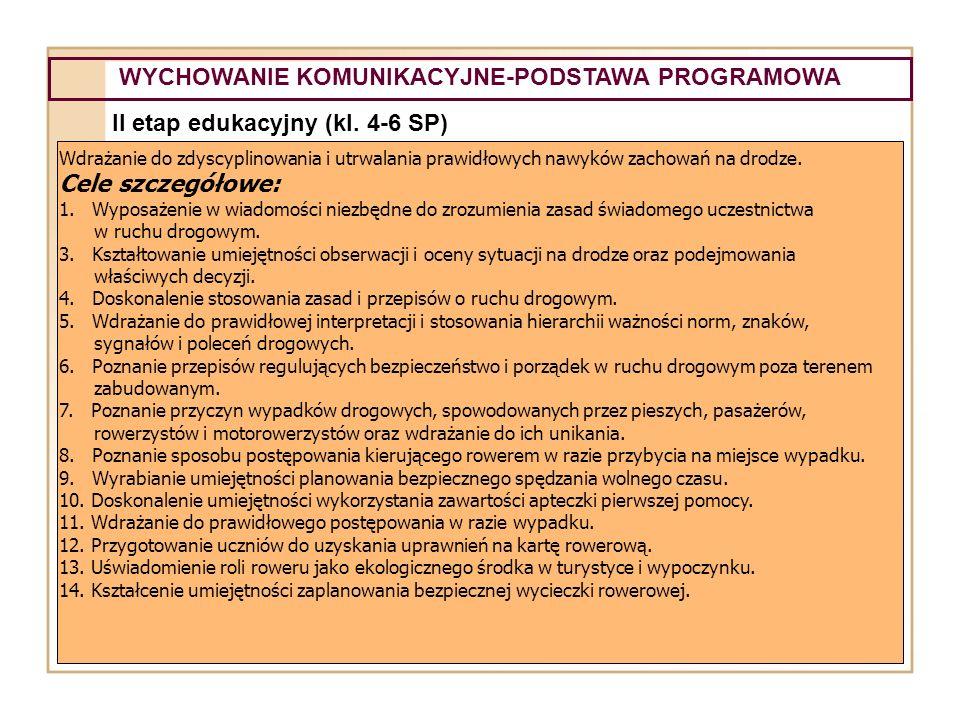 WYCHOWANIE KOMUNIKACYJNE-PODSTAWA PROGRAMOWA II etap edukacyjny (kl. 4-6 SP) Wdrażanie do zdyscyplinowania i utrwalania prawidłowych nawyków zachowań