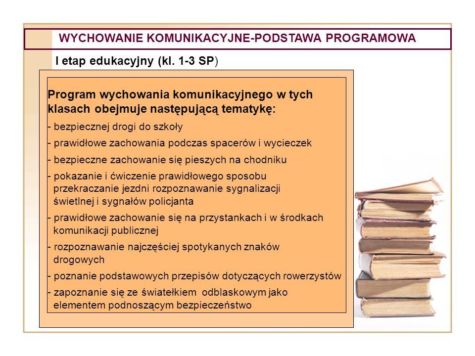 WYCHOWANIE KOMUNIKACYJNE-PODSTAWA PROGRAMOWA I etap edukacyjny (kl. 1-3 SP) Program wychowania komunikacyjnego w tych klasach obejmuje następującą tem
