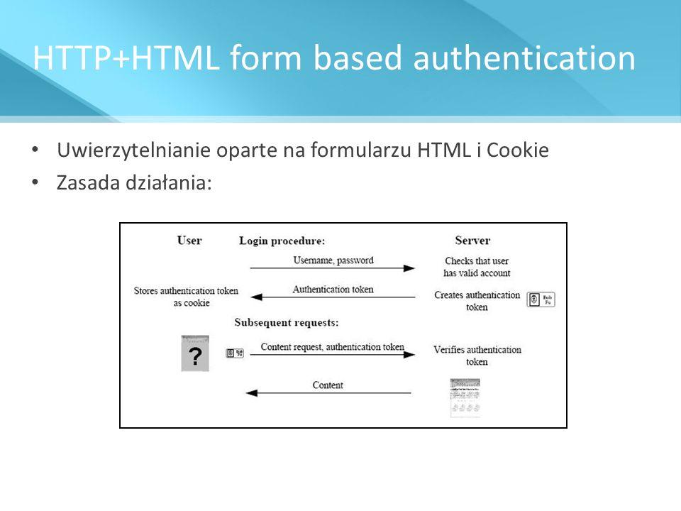 HTTP+HTML form based authentication Uwierzytelnianie oparte na formularzu HTML i Cookie Zasada działania: