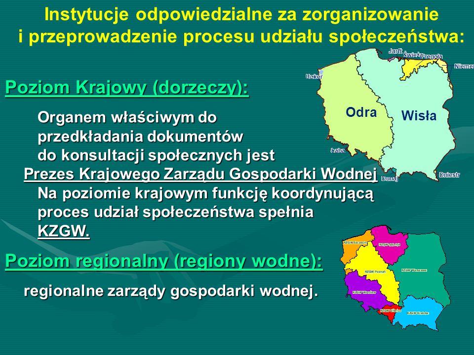 Instytucje odpowiedzialne za zorganizowanie i przeprowadzenie procesu udziału społeczeństwa: Poziom Krajowy (dorzeczy): Organem właściwym do przedkład