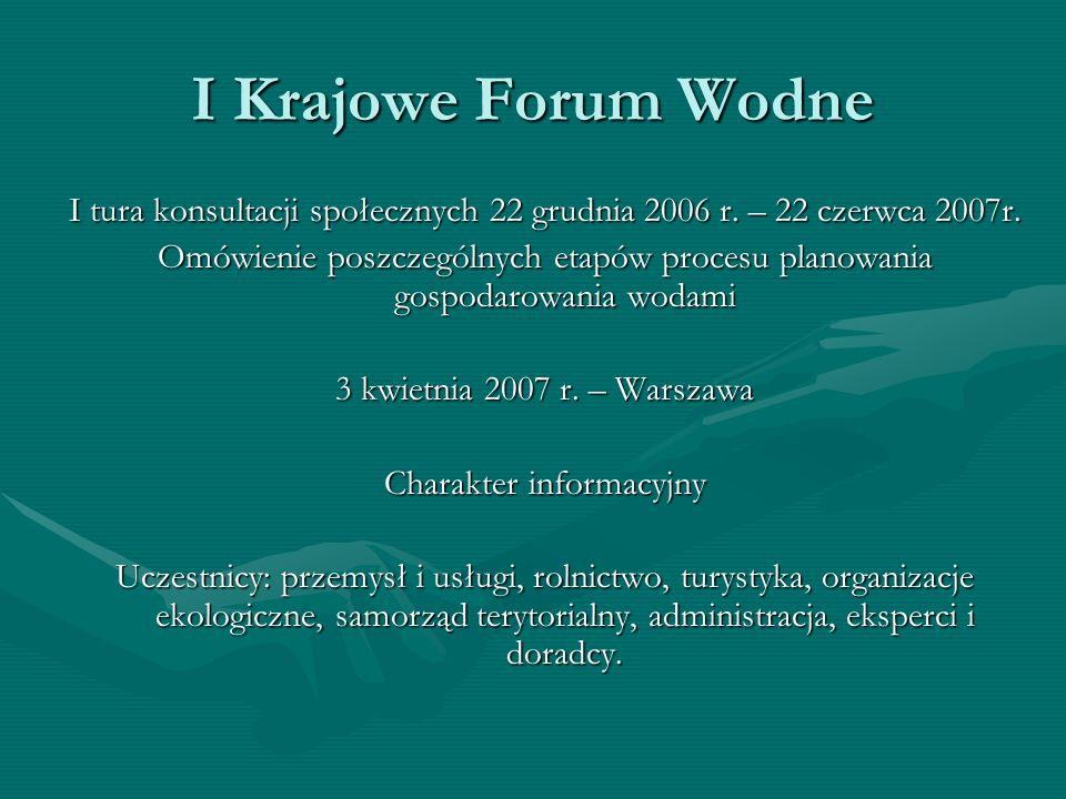 I Krajowe Forum Wodne I tura konsultacji społecznych 22 grudnia 2006 r. – 22 czerwca 2007r. Omówienie poszczególnych etapów procesu planowania gospoda