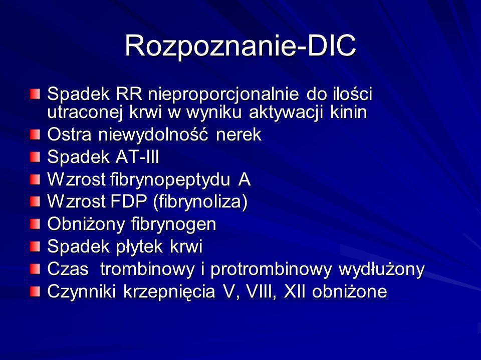 Rozpoznanie-DIC Spadek RR nieproporcjonalnie do ilości utraconej krwi w wyniku aktywacji kinin Ostra niewydolność nerek Spadek AT-III Wzrost fibrynope