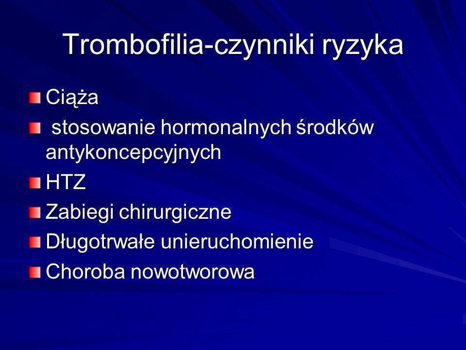 Trombofilia-czynniki ryzyka Ciąża stosowanie hormonalnych środków antykoncepcyjnych stosowanie hormonalnych środków antykoncepcyjnychHTZ Zabiegi chiru