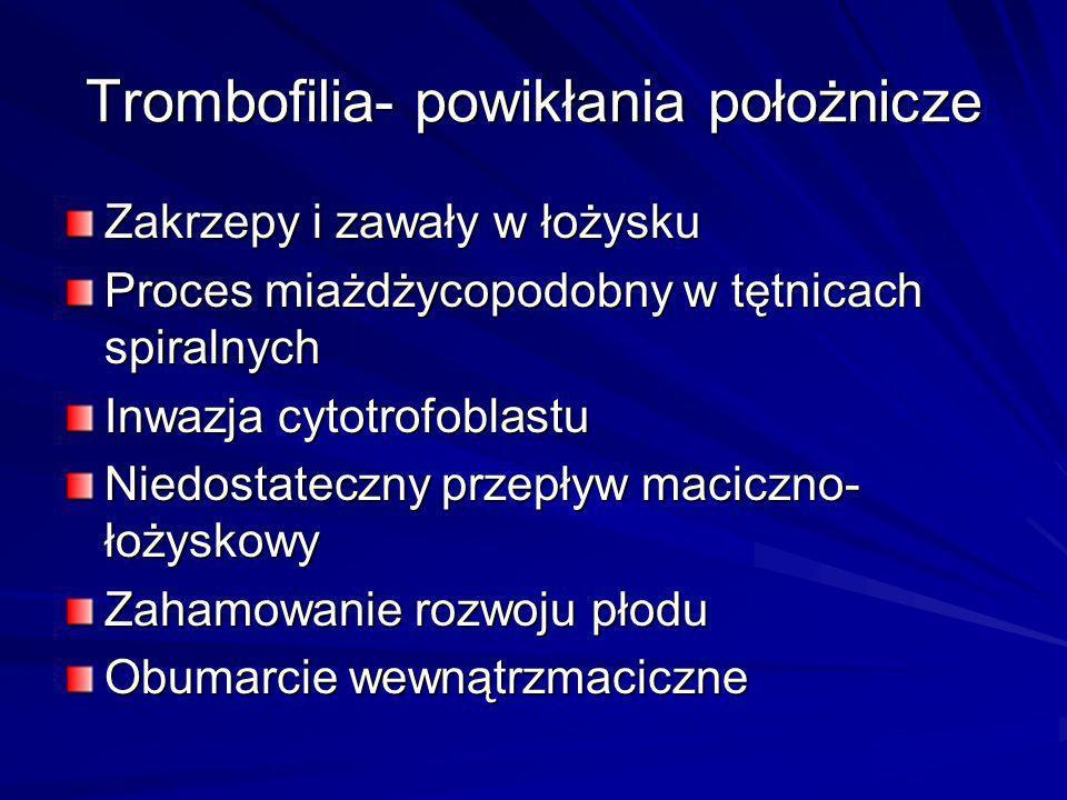 Trombofilia- powikłania położnicze Zakrzepy i zawały w łożysku Proces miażdżycopodobny w tętnicach spiralnych Inwazja cytotrofoblastu Niedostateczny p
