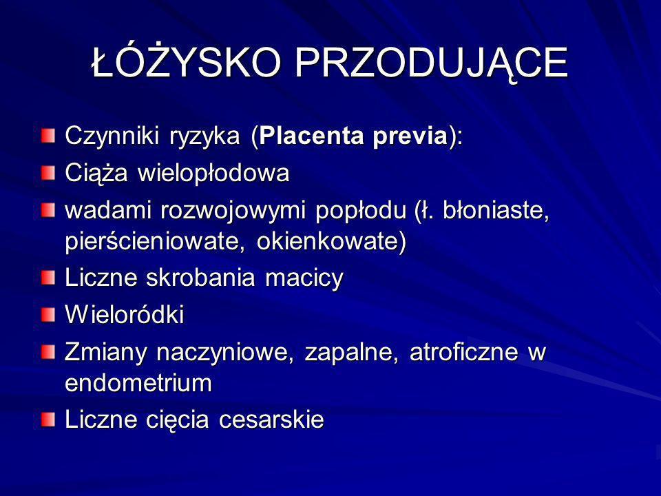 ŁÓŻYSKO PRZODUJĄCE Czynniki ryzyka (Placenta previa): Ciąża wielopłodowa wadami rozwojowymi popłodu (ł. błoniaste, pierścieniowate, okienkowate) Liczn
