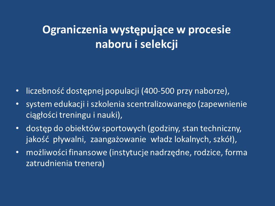 Ograniczenia występujące w procesie naboru i selekcji liczebność dostępnej populacji (400-500 przy naborze), system edukacji i szkolenia scentralizowa