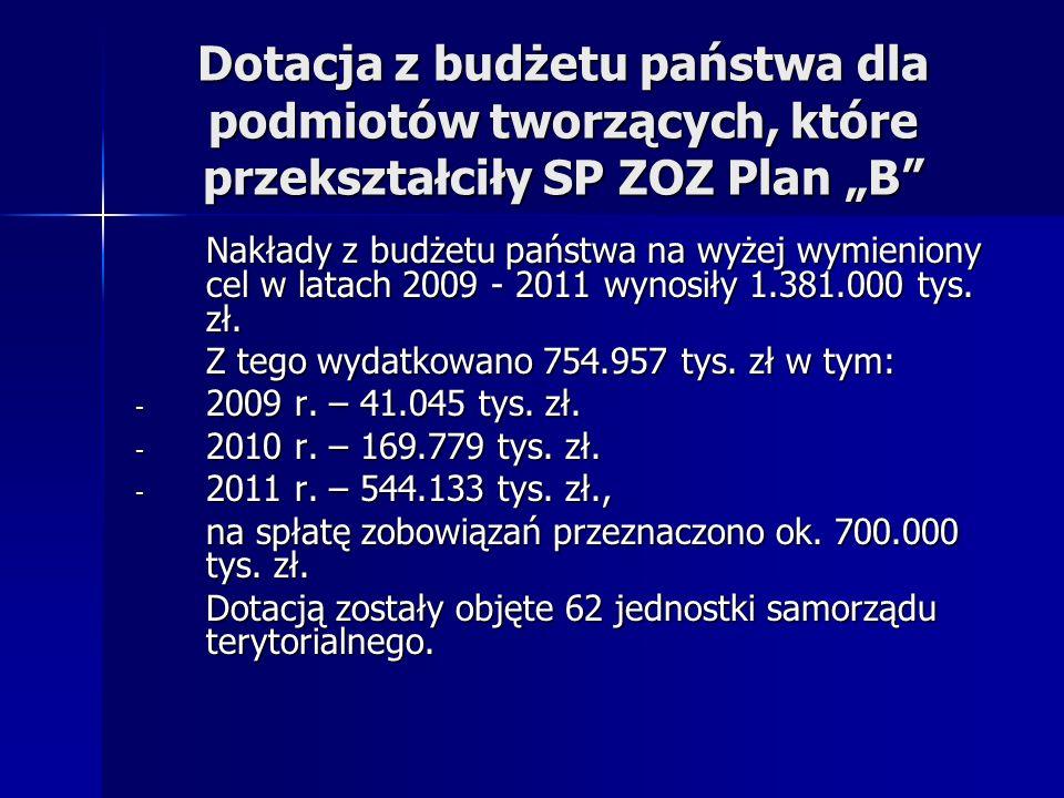 Dotacja z budżetu państwa dla podmiotów tworzących, które przekształciły SP ZOZ Plan B Nakłady z budżetu państwa na wyżej wymieniony cel w latach 2009